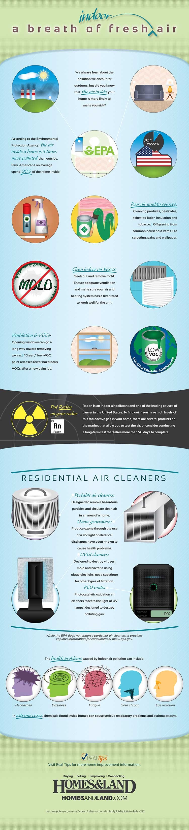 Purify indoor air infographic